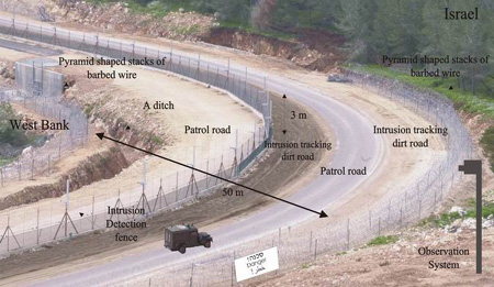 west-bank-security-fence-nyt