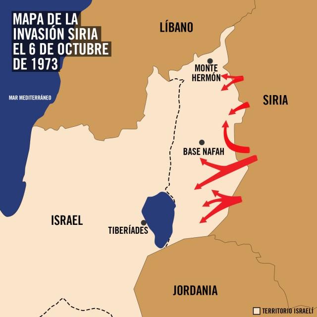 Avance Sirio en la Guerra de Yom Kipur